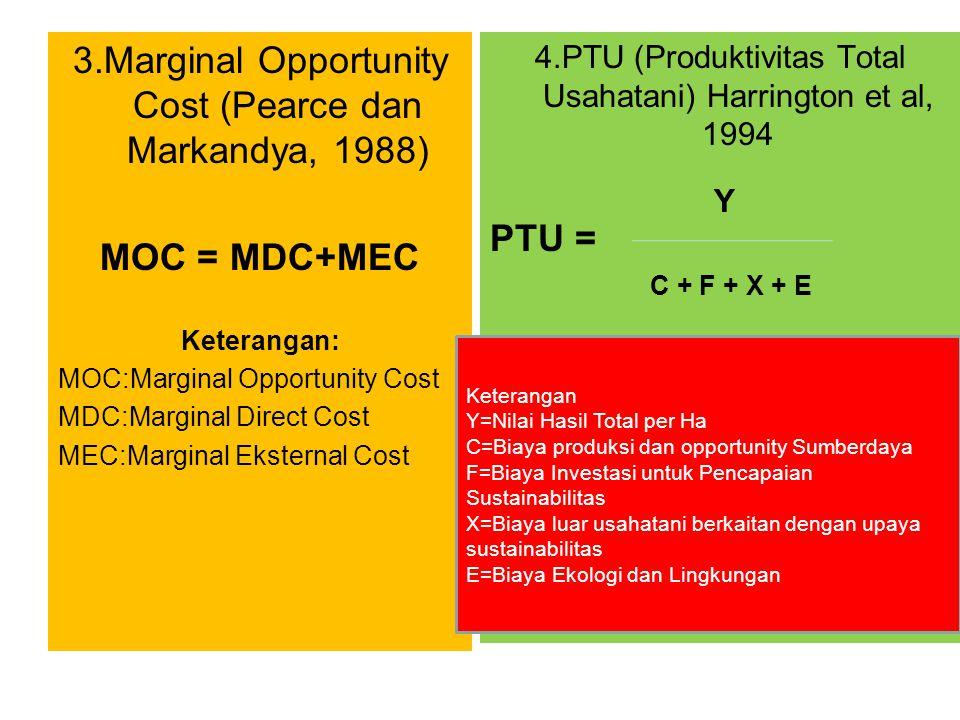 3.Marginal Opportunity Cost (Pearce dan Markandya, 1988) MOC = MDC+MEC Keterangan: MOC:Marginal Opportunity Cost MDC:Marginal Direct Cost MEC:Marginal Eksternal Cost 4.PTU (Produktivitas Total Usahatani) Harrington et al, 1994 PTU = Y C + F + X + E Keterangan Y=Nilai Hasil Total per Ha C=Biaya produksi dan opportunity Sumberdaya F=Biaya Investasi untuk Pencapaian Sustainabilitas X=Biaya luar usahatani berkaitan dengan upaya sustainabilitas E=Biaya Ekologi dan Lingkungan