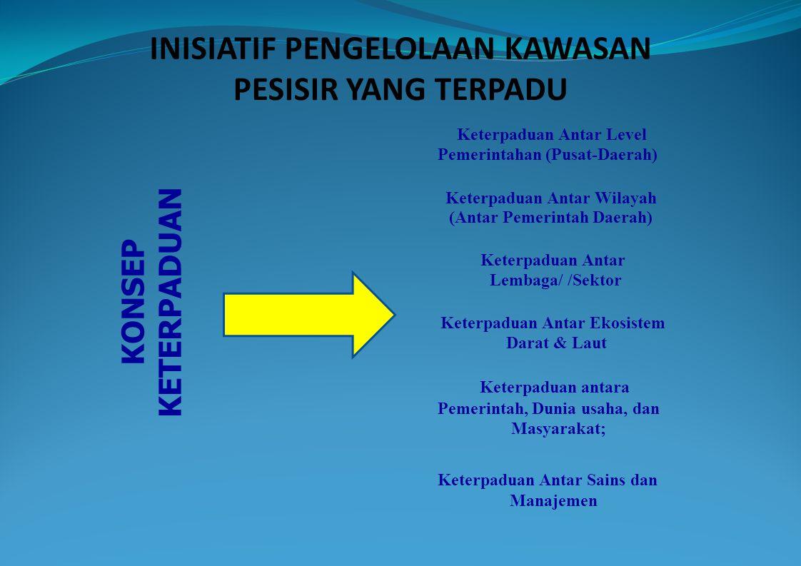 KONSEP KETERPADUAN INISIATIF PENGELOLAAN KAWASAN PESISIR YANG TERPADU Keterpaduan Antar Lembaga/ /Sektor Keterpaduan Antar Level Pemerintahan (Pusat-D