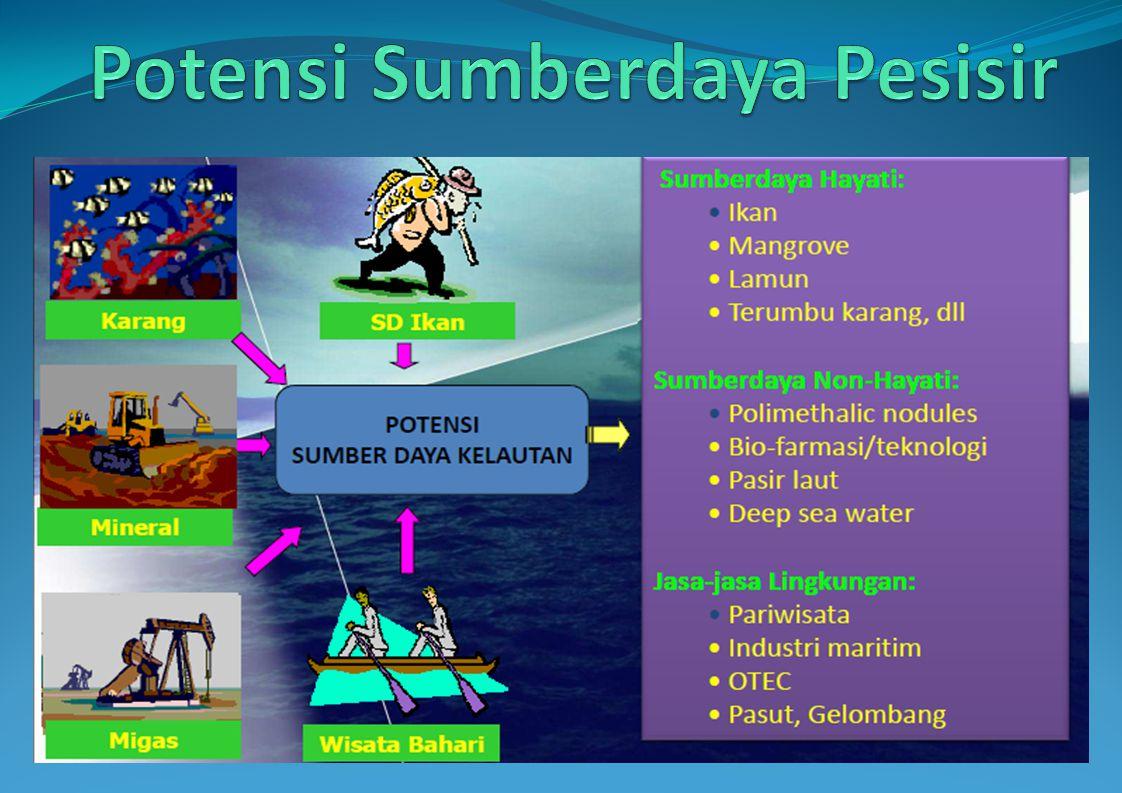 Transportasi Laut Konservasi Perikanan Tangkap Wisata Bahari Jaringan Kabel Pertambangan Arkeologi Bawah Air Perikanan Budidaya