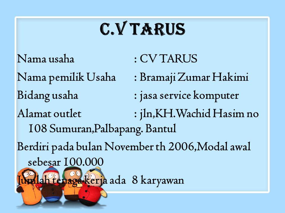 C.V TARUS Nama usaha : CV TARUS Nama pemilik Usaha : Bramaji Zumar Hakimi Bidang usaha : jasa service komputer Alamat outlet : jln,KH.Wachid Hasim no 108 Sumuran,Palbapang.