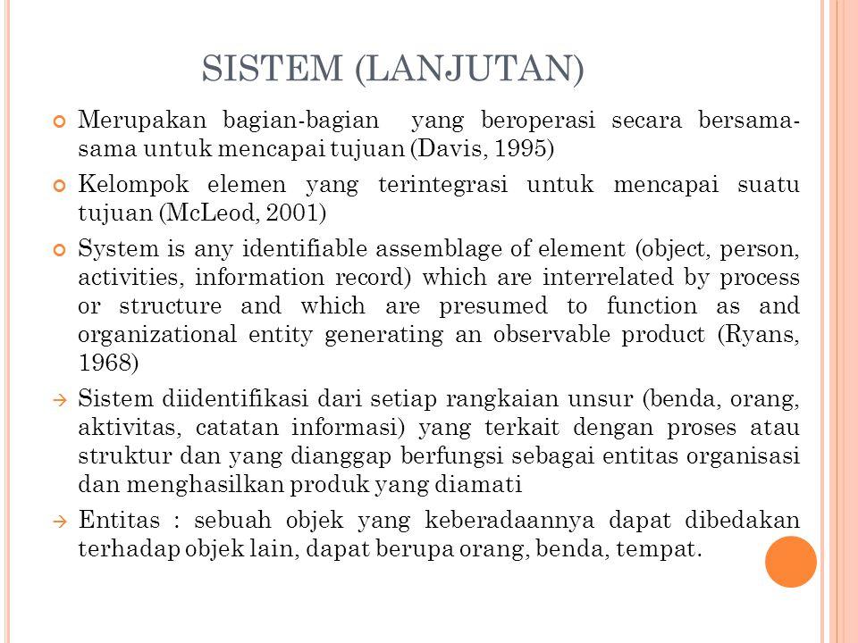 SISTEM (LANJUTAN) Merupakan bagian-bagian yang beroperasi secara bersama- sama untuk mencapai tujuan (Davis, 1995) Kelompok elemen yang terintegrasi untuk mencapai suatu tujuan (McLeod, 2001) System is any identifiable assemblage of element (object, person, activities, information record) which are interrelated by process or structure and which are presumed to function as and organizational entity generating an observable product (Ryans, 1968)  Sistem diidentifikasi dari setiap rangkaian unsur (benda, orang, aktivitas, catatan informasi) yang terkait dengan proses atau struktur dan yang dianggap berfungsi sebagai entitas organisasi dan menghasilkan produk yang diamati  Entitas : sebuah objek yang keberadaannya dapat dibedakan terhadap objek lain, dapat berupa orang, benda, tempat.