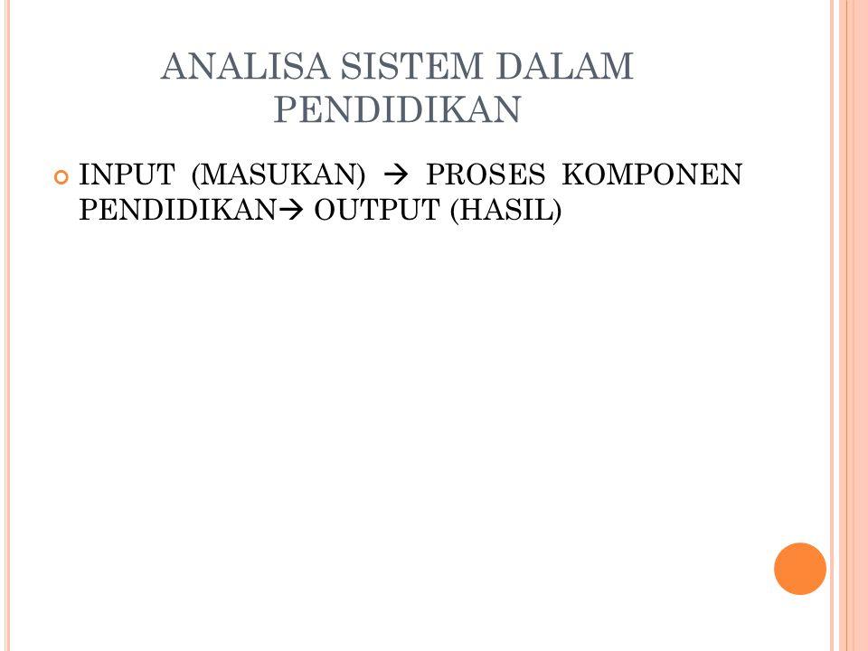 ANALISA SISTEM DALAM PENDIDIKAN INPUT (MASUKAN)  PROSES KOMPONEN PENDIDIKAN  OUTPUT (HASIL)