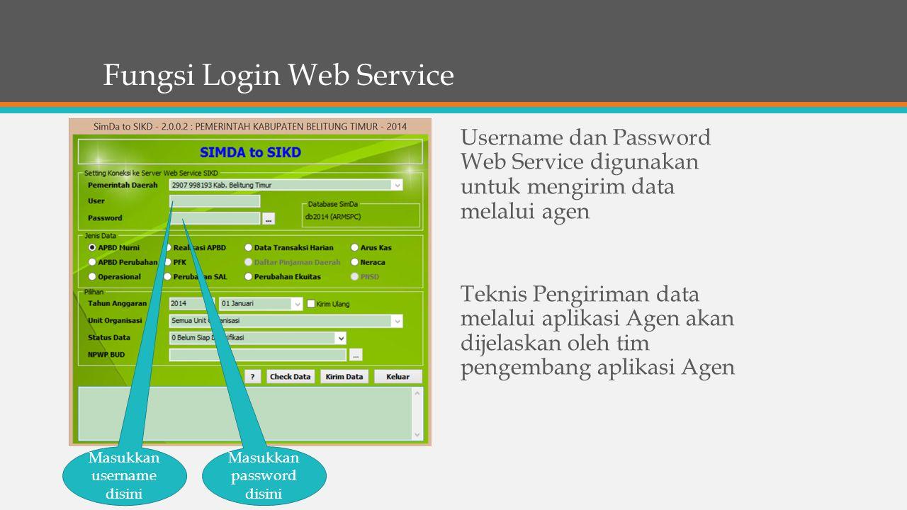 Fungsi Login Web Service Username dan Password Web Service digunakan untuk mengirim data melalui agen Teknis Pengiriman data melalui aplikasi Agen aka