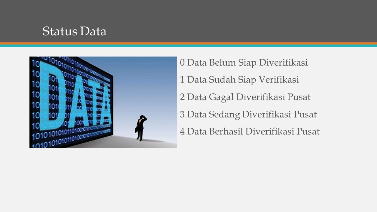 Status Data 0 Data Belum Siap Diverifikasi 1 Data Sudah Siap Verifikasi 2 Data Gagal Diverifikasi Pusat 3 Data Sedang Diverifikasi Pusat 4 Data Berhas