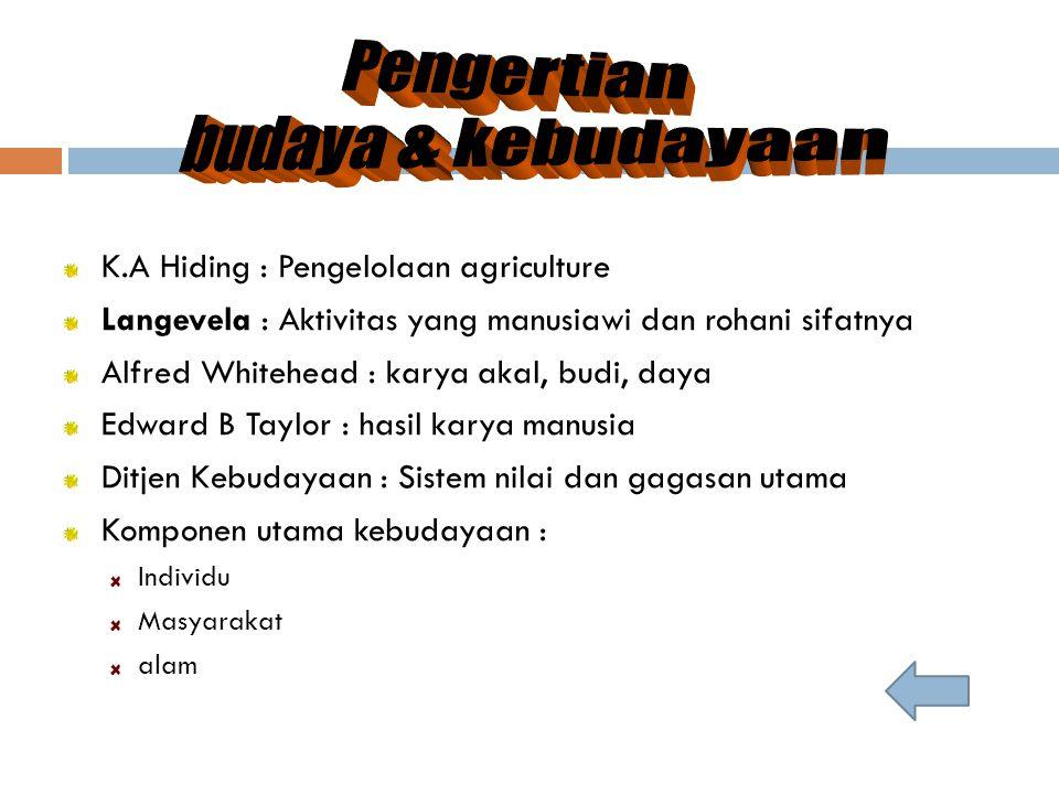 UNSUR-UNSUR KEBUDAYAAN 1.Sistem religi dan upacara keagamaan; 2.