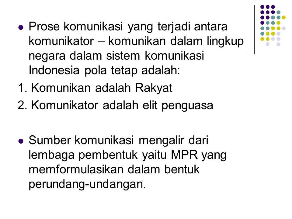 Prose komunikasi yang terjadi antara komunikator – komunikan dalam lingkup negara dalam sistem komunikasi Indonesia pola tetap adalah: 1.