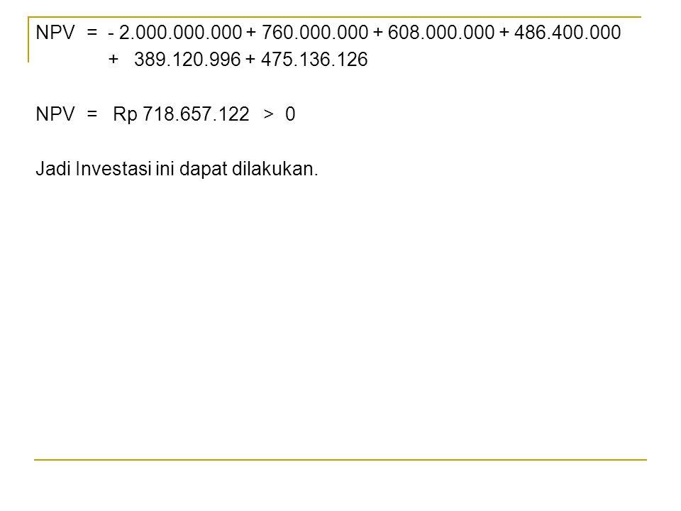 NPV =- 2.000.000.000 + 760.000.000 + 608.000.000 + 486.400.000 + 389.120.996 + 475.136.126 NPV = Rp 718.657.122 > 0 Jadi Investasi ini dapat dilakukan