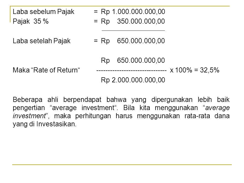 """Laba sebelum Pajak=Rp1.000.000.000,00 Pajak 35 %=Rp 350.000.000,00 Laba setelah Pajak=Rp 650.000.000,00 Rp 650.000.000,00 Maka """"Rate of Return"""" ------"""