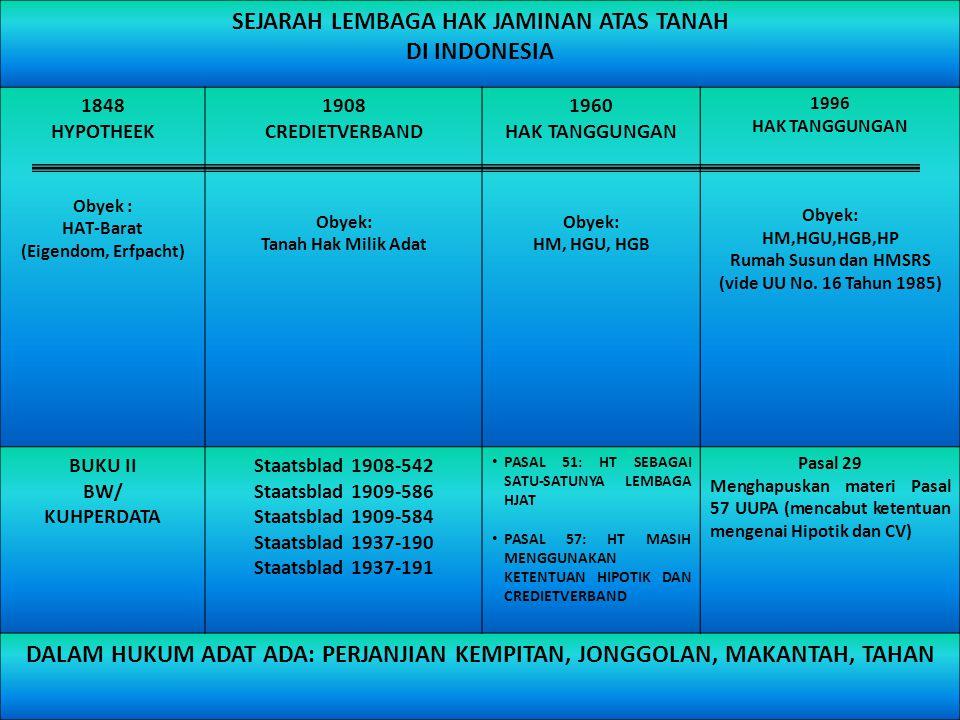 SEJARAH LEMBAGA HAK JAMINAN ATAS TANAH DI INDONESIA 1848 HYPOTHEEK Obyek : HAT-Barat (Eigendom, Erfpacht) 1908 CREDIETVERBAND Obyek: Tanah Hak Milik A