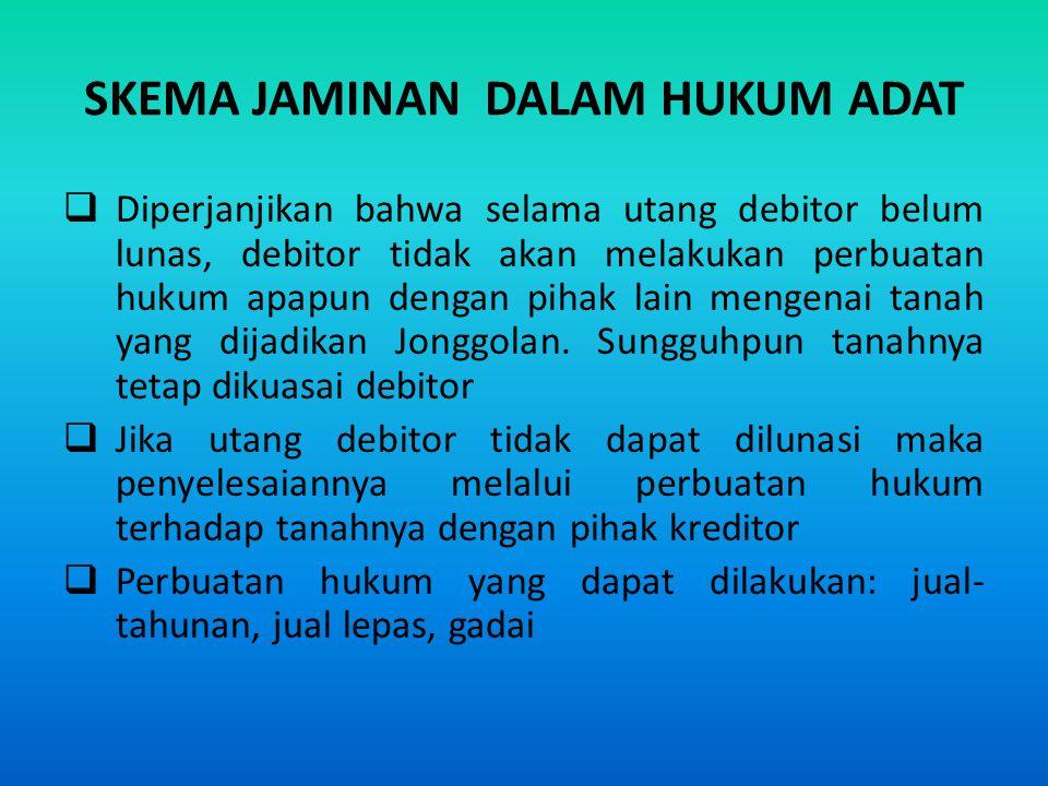SKEMA JAMINAN DALAM HUKUM ADAT  Diperjanjikan bahwa selama utang debitor belum lunas, debitor tidak akan melakukan perbuatan hukum apapun dengan piha