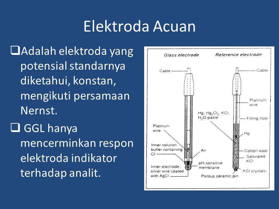 Persamaan Nerst E cell = E ind – E ref + E j Persamaan Nernst: Eº = 0,0591/n log K Keterangan: E cell : Potensial sel E ind : Potensial elektroda indikator E ref : Potensial elektroda acuan E j : Potensial sambungan cair (liquid junction potential)