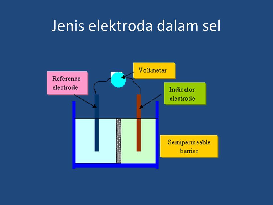ELEKTRODA INDIKATOR  Elektroda logam – Elektroda jenis pertama – Elektroda jenis kedua – Elektrodda jenis ketiga  Elektroda inert  Elektroda membran – Elektroda kaca