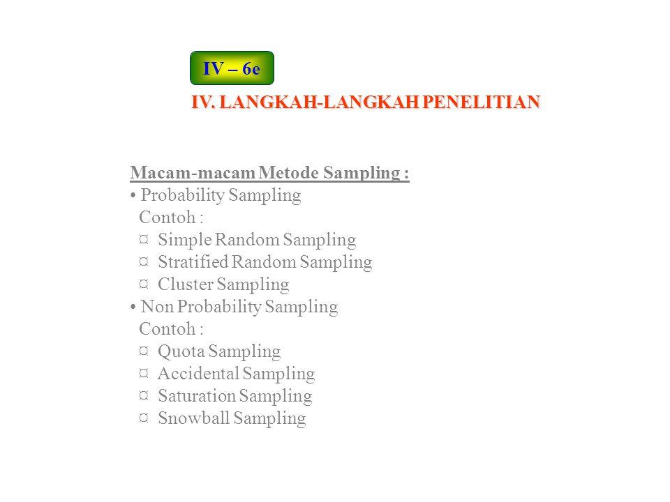 Macam-macam Metode Sampling : Probability Sampling Contoh : ¤ Simple Random Sampling ¤ Stratified Random Sampling ¤ Cluster Sampling Non Probability S
