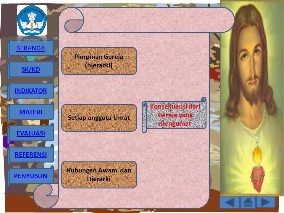 BERANDA SK/KD INDIKATOR MATERI EVALUASI REFERENSI PENYUSUN EVALUASI 1.Jelaskan Gereja sebagai Umat Allah .