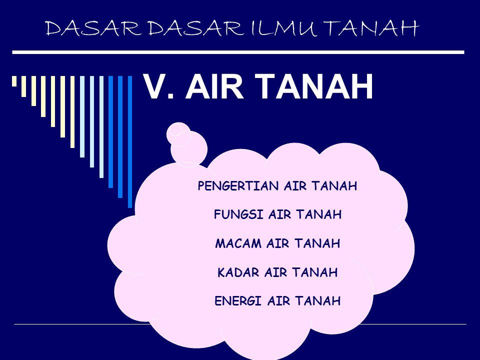 DASAR DASAR ILMU TANAH V. AIR TANAH PENGERTIAN AIR TANAH FUNGSI AIR TANAH MACAM AIR TANAH KADAR AIR TANAH ENERGI AIR TANAH