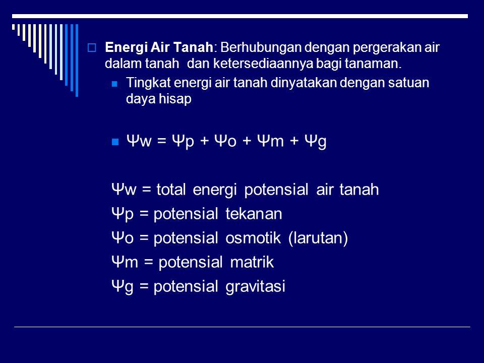 HISAPAN ATAU TEGANGAN AIR TANAH: -Disebabkan oleh pot.matrik (Ψm) dan pot.osmotik (Ψo) -yaitu tenaga yang bertanggung jawab terhadap retensi/pengikatan air oleh tanah (= tenaga yang harus dikeluarkan untuk mengekstrak / memperoleh air tanah) -Pot.