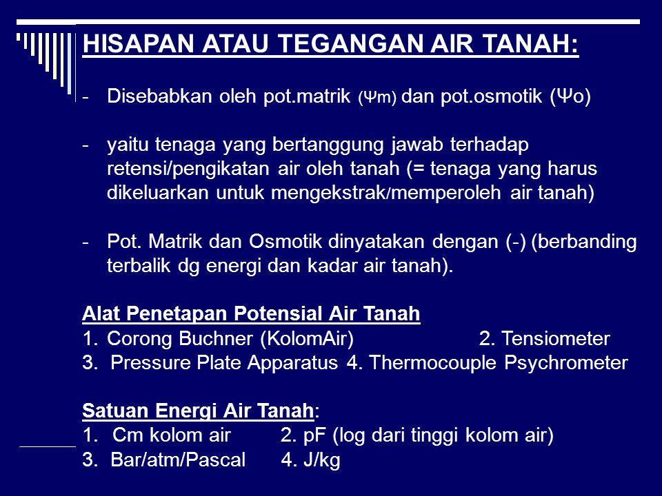 HISAPAN ATAU TEGANGAN AIR TANAH: -Disebabkan oleh pot.matrik (Ψm) dan pot.osmotik (Ψo) -yaitu tenaga yang bertanggung jawab terhadap retensi/pengikata
