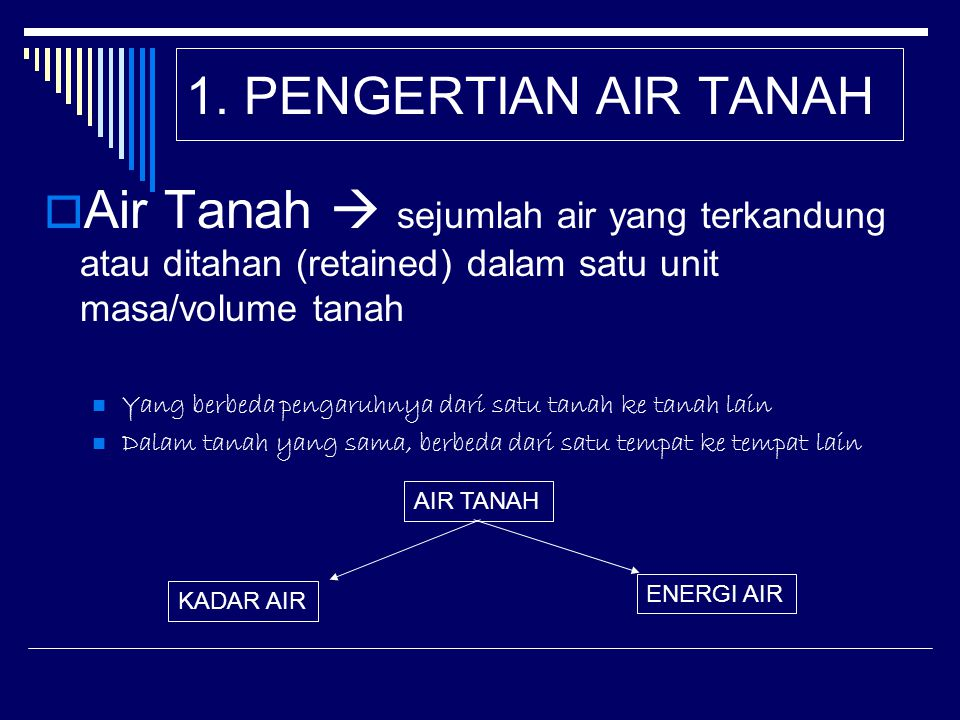 1. PENGERTIAN AIR TANAH  Air Tanah  sejumlah air yang terkandung atau ditahan (retained) dalam satu unit masa/volume tanah Yang berbeda pengaruhnya