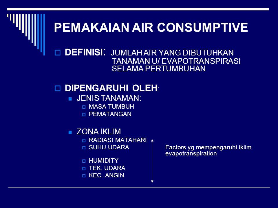 PEMAKAIAN AIR CONSUMPTIVE  DEFINISI : JUMLAH AIR YANG DIBUTUHKAN TANAMAN U/ EVAPOTRANSPIRASI SELAMA PERTUMBUHAN  DIPENGARUHI OLEH : JENIS TANAMAN: 