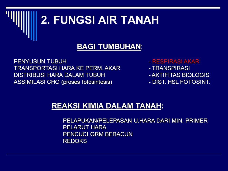 2. FUNGSI AIR TANAH BAGI TUMBUHAN: PENYUSUN TUBUH - RESPIRASI AKAR TRANSPORTASI HARA KE PERM. AKAR - TRANSPIRASI DISTRIBUSI HARA DALAM TUBUH - AKTIFIT