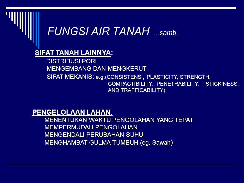 3.MACAM AIR TANAH  Air Higroskopis: Berupa selaput tipis mengll perm aggregat tanah (± 15-20 mol.