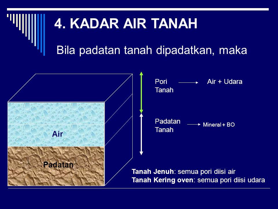 Bila padatan tanah dipadatkan, maka Padatan Tanah Mineral + BO Pori Tanah Air + Udara Tanah Jenuh: semua pori diisi air Tanah Kering oven: semua pori