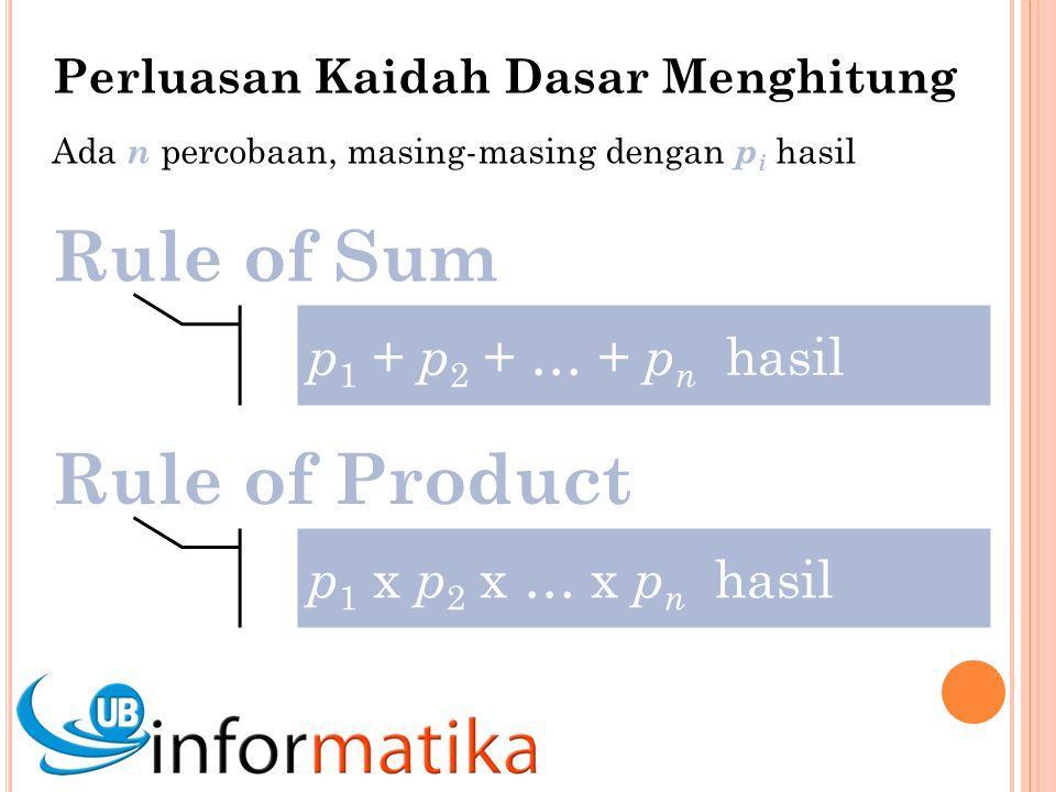 Rule of Sum p 1 + p 2 + … + p n hasil Rule of Product p 1 x p 2 x … x p n hasil Perluasan Kaidah Dasar Menghitung Ada n percobaan, masing-masing dengan p i hasil