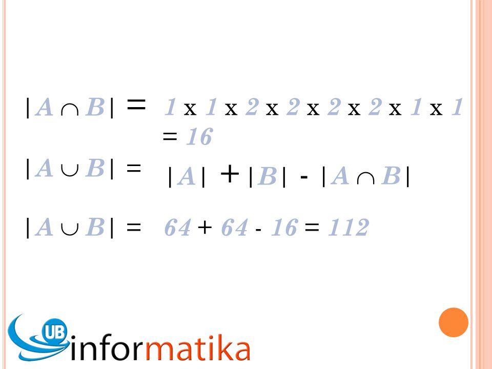 | A  B | = 1 x 1 x 2 x 2 x 2 x 2 x 1 x 1 = 16 | A  B | = | A | + | B | - |A  B||A  B| | A  B | = 64 + 64 - 16 = 112