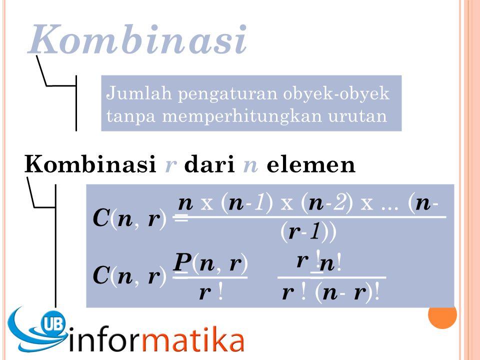 Kombinasi Jumlah pengaturan obyek-obyek tanpa memperhitungkan urutan Kombinasi r dari n elemen C ( n, r ) = C ( n, r ) = = P ( n, r ) r .