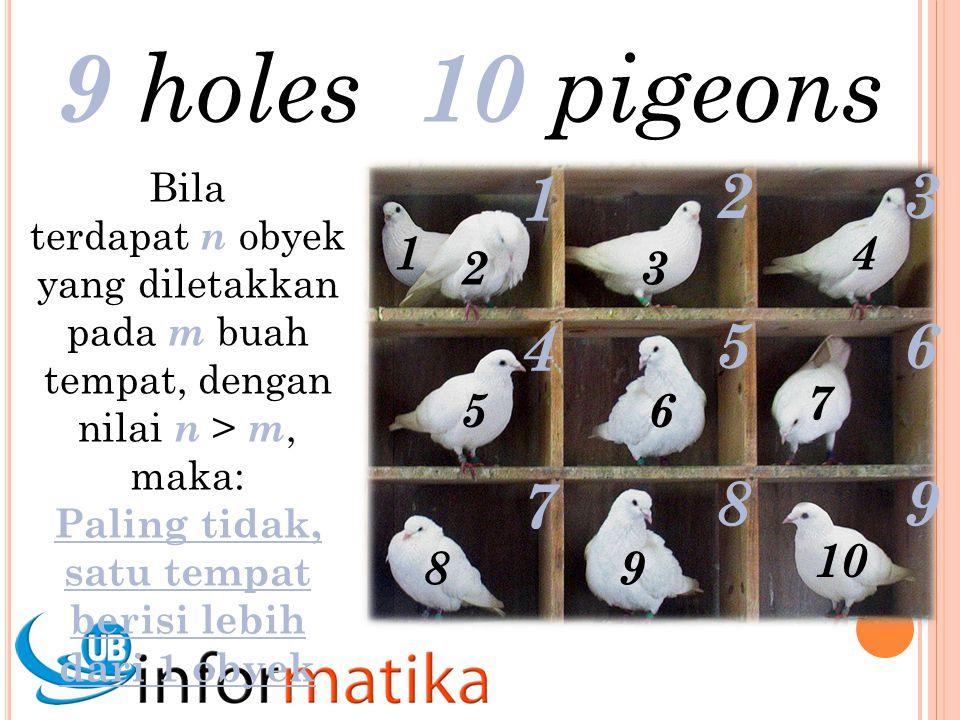 1 23 4 56 7 89 9 holes 1 23 4 56 7 89 10 10 pigeons Bila terdapat n obyek yang diletakkan pada m buah tempat, dengan nilai n > m, maka: Paling tidak, satu tempat berisi lebih dari 1 obyek