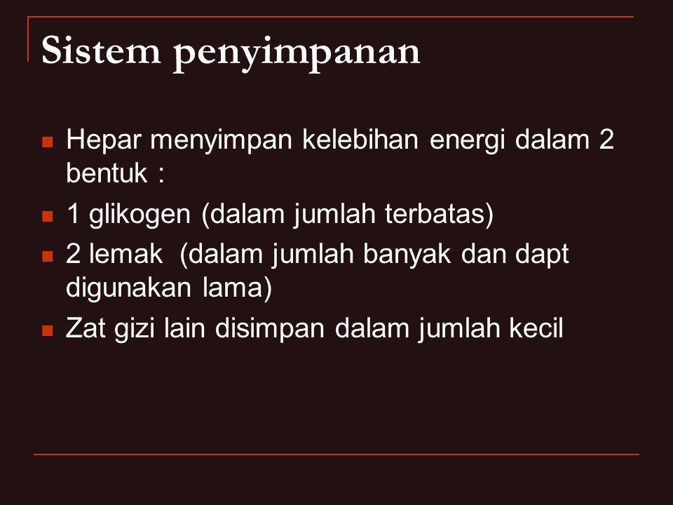 Sistem penyimpanan Hepar menyimpan kelebihan energi dalam 2 bentuk : 1 glikogen (dalam jumlah terbatas) 2 lemak (dalam jumlah banyak dan dapt digunakan lama) Zat gizi lain disimpan dalam jumlah kecil