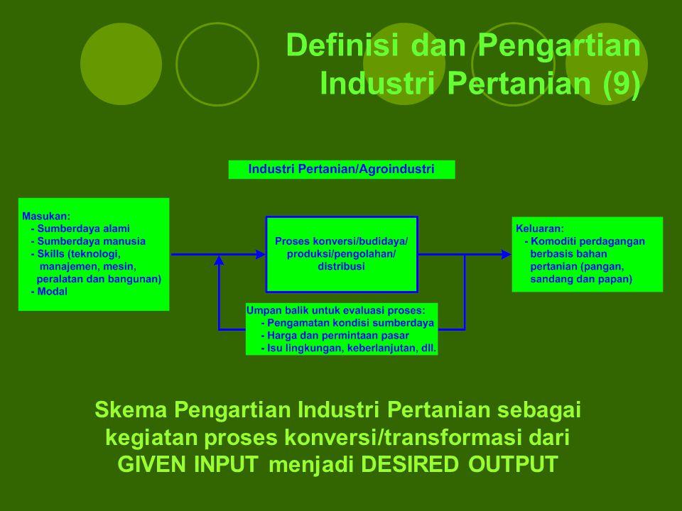 Definisi dan Pengartian Industri Pertanian (9) Skema Pengartian Industri Pertanian sebagai kegiatan proses konversi/transformasi dari GIVEN INPUT menj