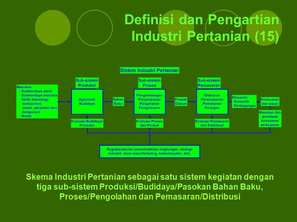 Definisi dan Pengartian Industri Pertanian (15) Skema Industri Pertanian sebagai satu sistem kegiatan dengan tiga sub-sistem Produksi/Budidaya/Pasokan