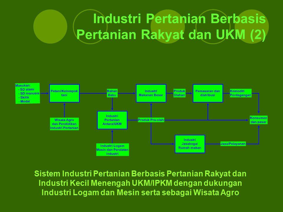Industri Pertanian Berbasis Pertanian Rakyat dan UKM (2) Sistem Industri Pertanian Berbasis Pertanian Rakyat dan Industri Kecil Menengah UKM/IPKM deng