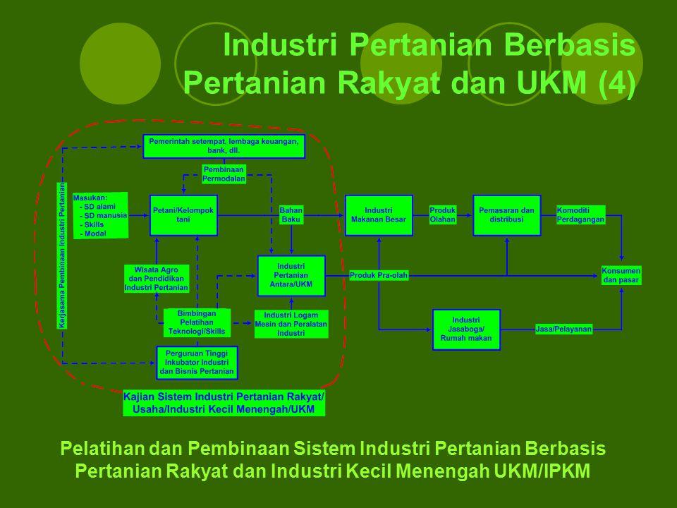 Industri Pertanian Berbasis Pertanian Rakyat dan UKM (4) Pelatihan dan Pembinaan Sistem Industri Pertanian Berbasis Pertanian Rakyat dan Industri Keci