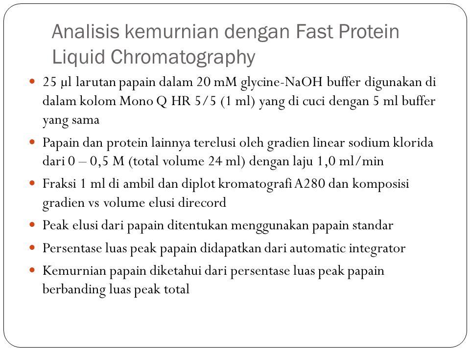 Analisis kemurnian dengan Fast Protein Liquid Chromatography 25 µl larutan papain dalam 20 mM glycine-NaOH buffer digunakan di dalam kolom Mono Q HR 5/5 (1 ml) yang di cuci dengan 5 ml buffer yang sama Papain dan protein lainnya terelusi oleh gradien linear sodium klorida dari 0 – 0,5 M (total volume 24 ml) dengan laju 1,0 ml/min Fraksi 1 ml di ambil dan diplot kromatografi A280 dan komposisi gradien vs volume elusi direcord Peak elusi dari papain ditentukan menggunakan papain standar Persentase luas peak papain didapatkan dari automatic integrator Kemurnian papain diketahui dari persentase luas peak papain berbanding luas peak total