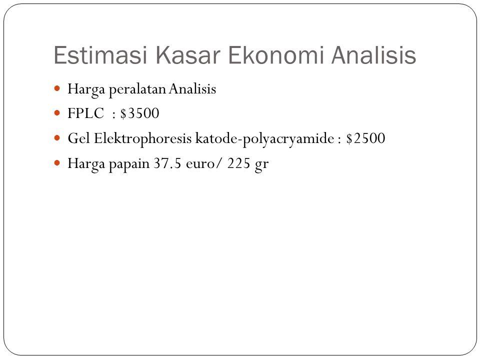 Estimasi Kasar Ekonomi Analisis Harga peralatan Analisis FPLC : $3500 Gel Elektrophoresis katode-polyacryamide : $2500 Harga papain 37.5 euro/ 225 gr