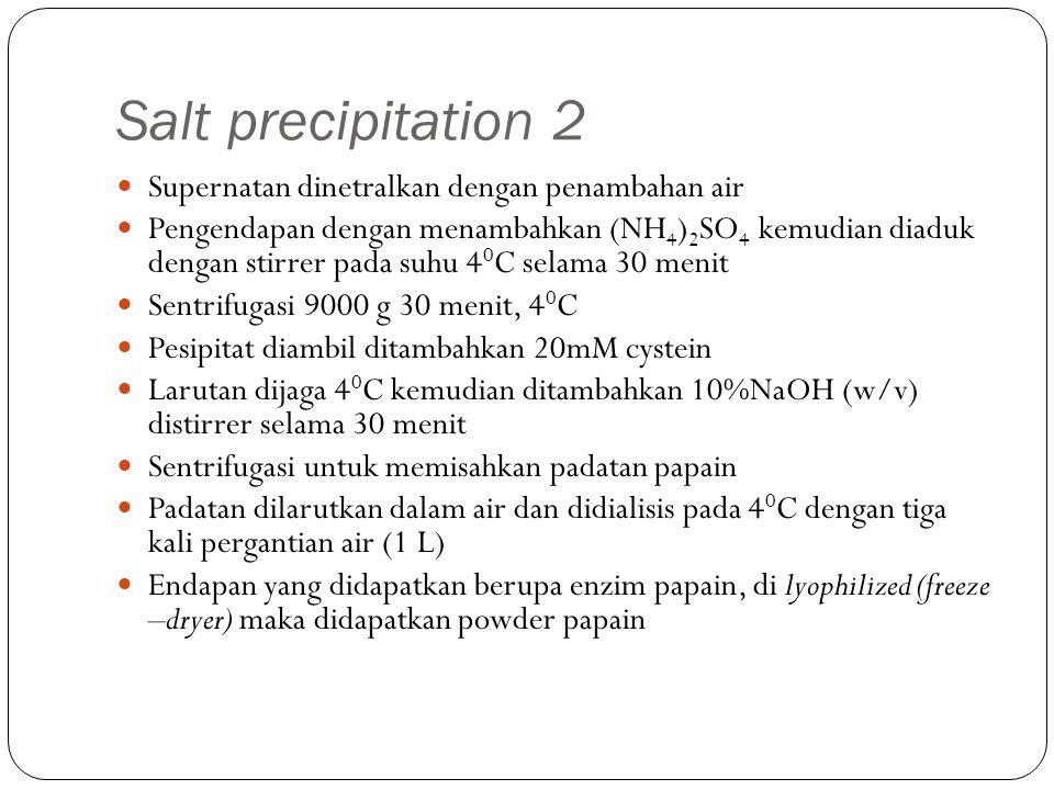 Salt precipitation 2 Supernatan dinetralkan dengan penambahan air Pengendapan dengan menambahkan (NH 4 ) 2 SO 4 kemudian diaduk dengan stirrer pada suhu 4 0 C selama 30 menit Sentrifugasi 9000 g 30 menit, 4 0 C Pesipitat diambil ditambahkan 20mM cystein Larutan dijaga 4 0 C kemudian ditambahkan 10%NaOH (w/v) distirrer selama 30 menit Sentrifugasi untuk memisahkan padatan papain Padatan dilarutkan dalam air dan didialisis pada 4 0 C dengan tiga kali pergantian air (1 L) Endapan yang didapatkan berupa enzim papain, di lyophilized (freeze –dryer) maka didapatkan powder papain