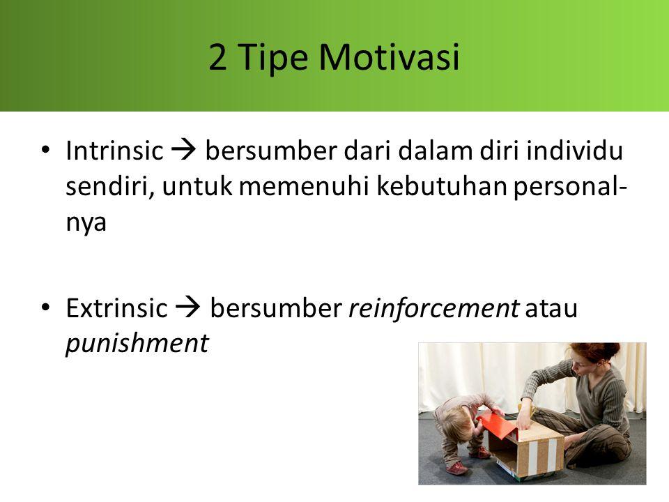 2 Tipe Motivasi Intrinsic  bersumber dari dalam diri individu sendiri, untuk memenuhi kebutuhan personal- nya Extrinsic  bersumber reinforcement ata