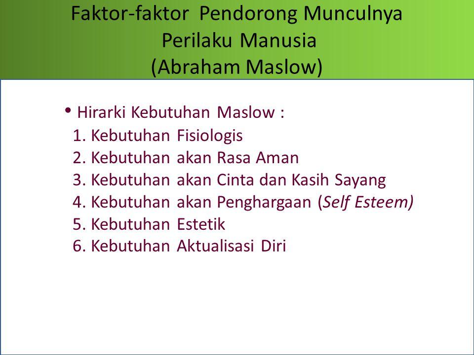 Faktor-faktor Pendorong Munculnya Perilaku Manusia (Abraham Maslow) Hirarki Kebutuhan Maslow : 1. Kebutuhan Fisiologis 2. Kebutuhan akan Rasa Aman 3.