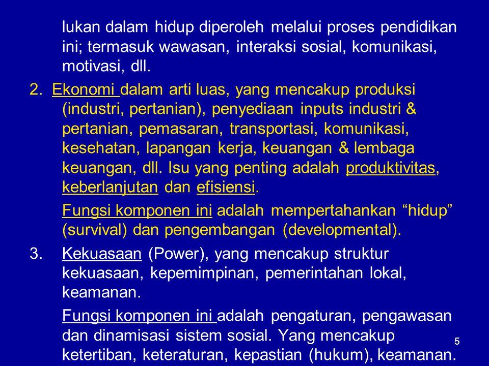 6 4.Struktur Sosial yang mencakup keluarga-keluarga, kelom- pok-kelompok sosial, organisasi-organisasi masyarakat, kelompok-kelompok etnis, kelompok-kelompok bisnis, dll.