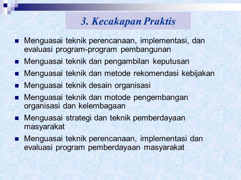 2. Kecakapan Intelektual Mampu menganalisis secara kritis proses perencanaan, implementasi dan evaluasi program pembangunan Mampu menganalisis secara