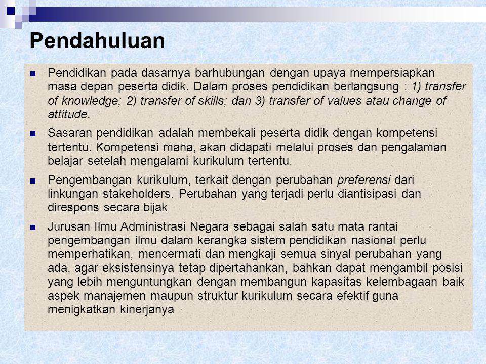 REVISI KURIKULUM JUR. ILMU ADM. NEGARA/PUBLIK FISIP UNDANA SATGAS KURIKULUM Jur. Ilmu Adm. Negara
