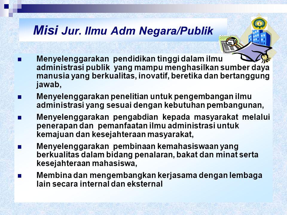 Visi Jur. Ilmu Adm Negara/Publik Menjadikan Jurusan Ilmu Administrasi Negara/Publik sebagai pusat pengembangan ilmu administrasi publik yang berkualit