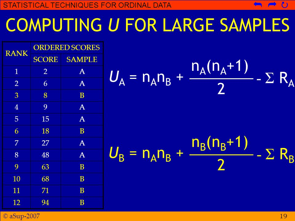 © aSup-2007 STATISTICAL TECHNIQUES FOR ORDINAL DATA   19 COMPUTING U FOR LARGE SAMPLES RANK ORDERED SCORES SCORESAMPLE 12A 26A 38B 49A 515A 618B 727A 848A 963B 1068B 1171B 1294B U A = n A n B + n A (n A +1) 2 - Σ R A U B = n A n B + n B (n B +1) 2 - Σ R B
