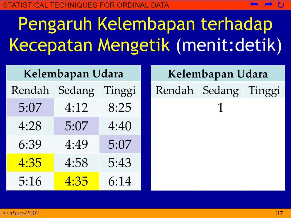 © aSup-2007 STATISTICAL TECHNIQUES FOR ORDINAL DATA   Pengaruh Kelembapan terhadap Kecepatan Mengetik (menit:detik) Kelembapan Udara RendahSedangTinggi 5:074:128:25 4:285:074:40 6:394:495:07 4:354:585:43 5:164:356:14 37 Kelembapan Udara RendahSedangTinggi 1