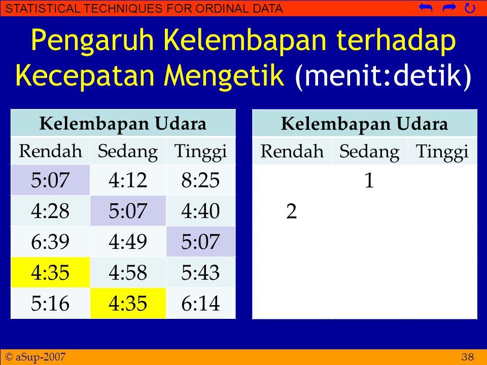 © aSup-2007 STATISTICAL TECHNIQUES FOR ORDINAL DATA   Pengaruh Kelembapan terhadap Kecepatan Mengetik (menit:detik) Kelembapan Udara RendahSedangTinggi 5:074:128:25 4:285:074:40 6:394:495:07 4:354:585:43 5:164:356:14 38 Kelembapan Udara RendahSedangTinggi 1 2
