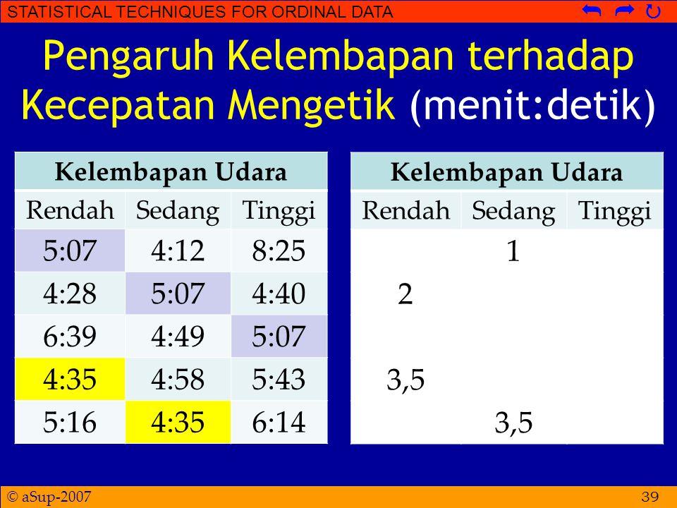 © aSup-2007 STATISTICAL TECHNIQUES FOR ORDINAL DATA   Pengaruh Kelembapan terhadap Kecepatan Mengetik (menit:detik) Kelembapan Udara RendahSedangTinggi 5:074:128:25 4:285:074:40 6:394:495:07 4:354:585:43 5:164:356:14 39 Kelembapan Udara RendahSedangTinggi 1 2 3,5