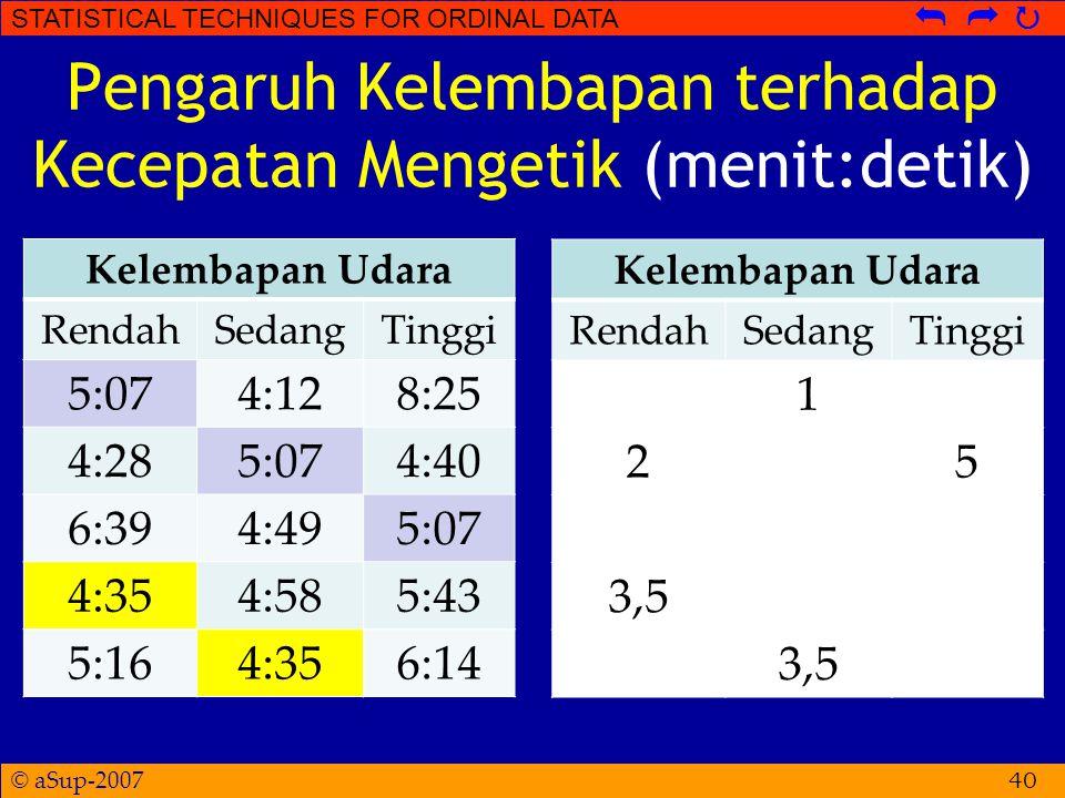 © aSup-2007 STATISTICAL TECHNIQUES FOR ORDINAL DATA   Pengaruh Kelembapan terhadap Kecepatan Mengetik (menit:detik) Kelembapan Udara RendahSedangTinggi 5:074:128:25 4:285:074:40 6:394:495:07 4:354:585:43 5:164:356:14 40 Kelembapan Udara RendahSedangTinggi 1 25 3,5