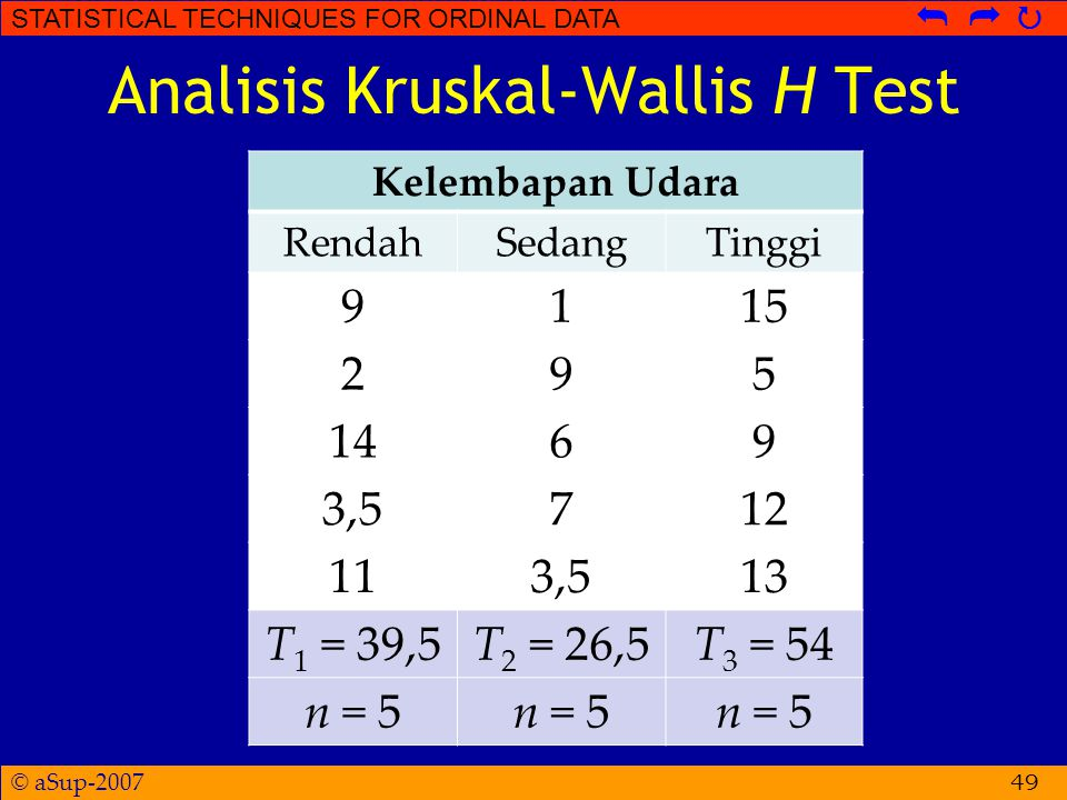 © aSup-2007 STATISTICAL TECHNIQUES FOR ORDINAL DATA   Analisis Kruskal-Wallis H Test 49 Kelembapan Udara RendahSedangTinggi 9115 295 1469 3,5712 113,513 T 1 = 39,5T 2 = 26,5T 3 = 54 n = 5